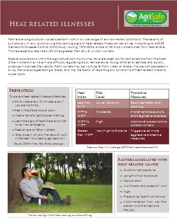 Heat Related Illnesses Resource