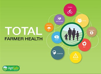 Total Farmer Health